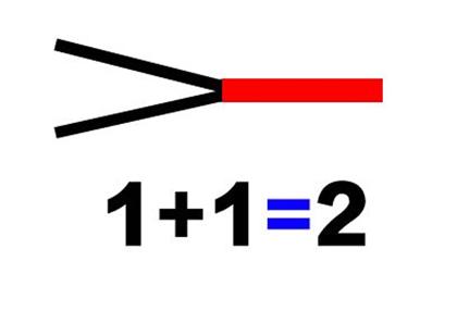 多WAN口聚合路由,网络增速TA办到!